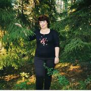 Ирина Илинзер on My World.