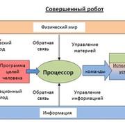 Наиль Садыков on My World.